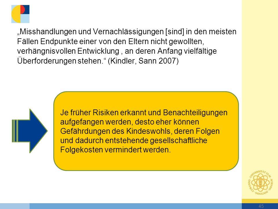 """""""Misshandlungen und Vernachlässigungen [sind] in den meisten Fällen Endpunkte einer von den Eltern nicht gewollten, verhängnisvollen Entwicklung , an deren Anfang vielfältige Überforderungen stehen. (Kindler, Sann 2007)"""